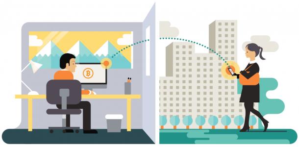 Bitcoin Transactions are pseudonymous